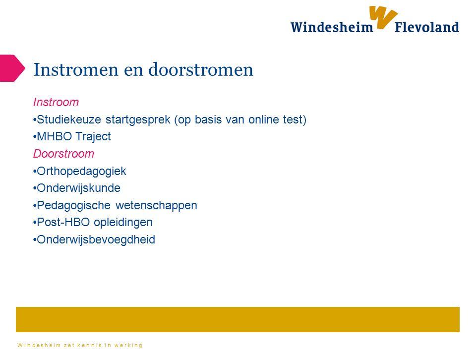 Windesheim zet kennis in werking Instromen en doorstromen Instroom Studiekeuze startgesprek (op basis van online test) MHBO Traject Doorstroom Orthope