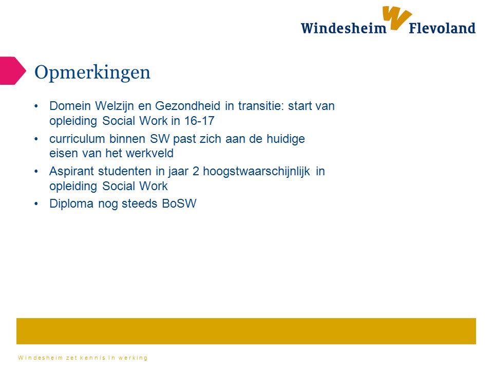 Windesheim zet kennis in werking Opmerkingen Domein Welzijn en Gezondheid in transitie: start van opleiding Social Work in 16-17 curriculum binnen SW