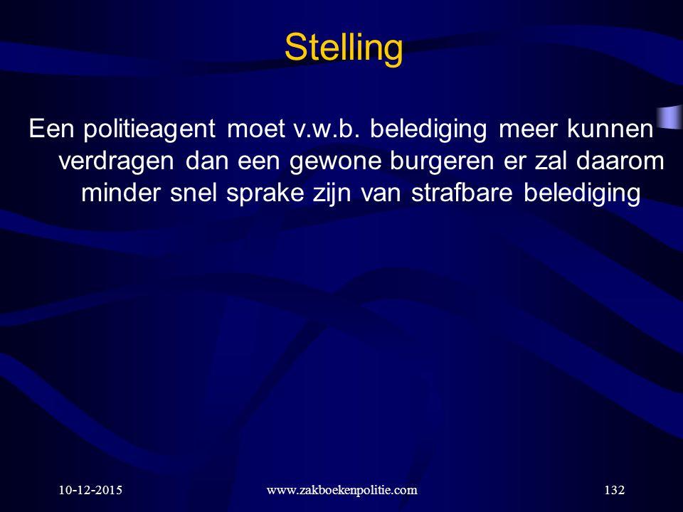 10-12-2015www.zakboekenpolitie.com132 Stelling Een politieagent moet v.w.b. belediging meer kunnen verdragen dan een gewone burgeren er zal daarom min