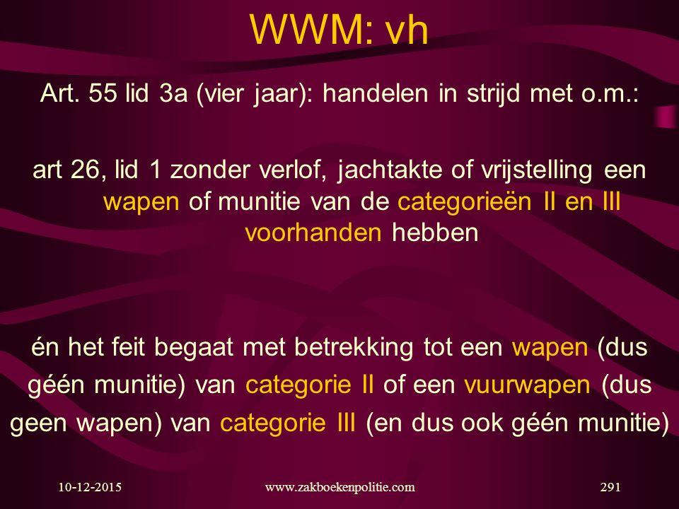 10-12-2015www.zakboekenpolitie.com291 WWM: vh Art. 55 lid 3a (vier jaar): handelen in strijd met o.m.: art 26, lid 1 zonder verlof, jachtakte of vrijs