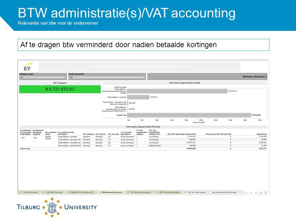 BTW administratie(s)/VAT accounting Relevantie van btw voor de ondernemer Af te dragen btw verminderd door nadien betaalde kortingen