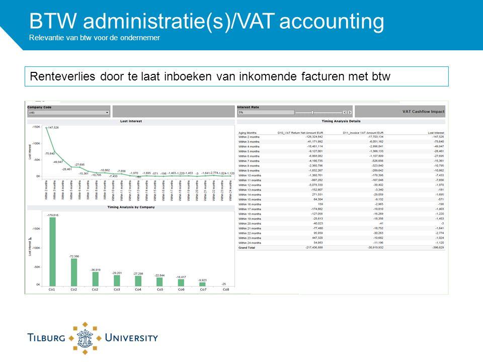BTW administratie(s)/VAT accounting Relevantie van btw voor de ondernemer Renteverlies door te laat inboeken van inkomende facturen met btw