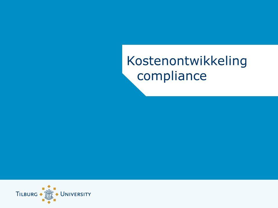 Kostenontwikkeling compliance