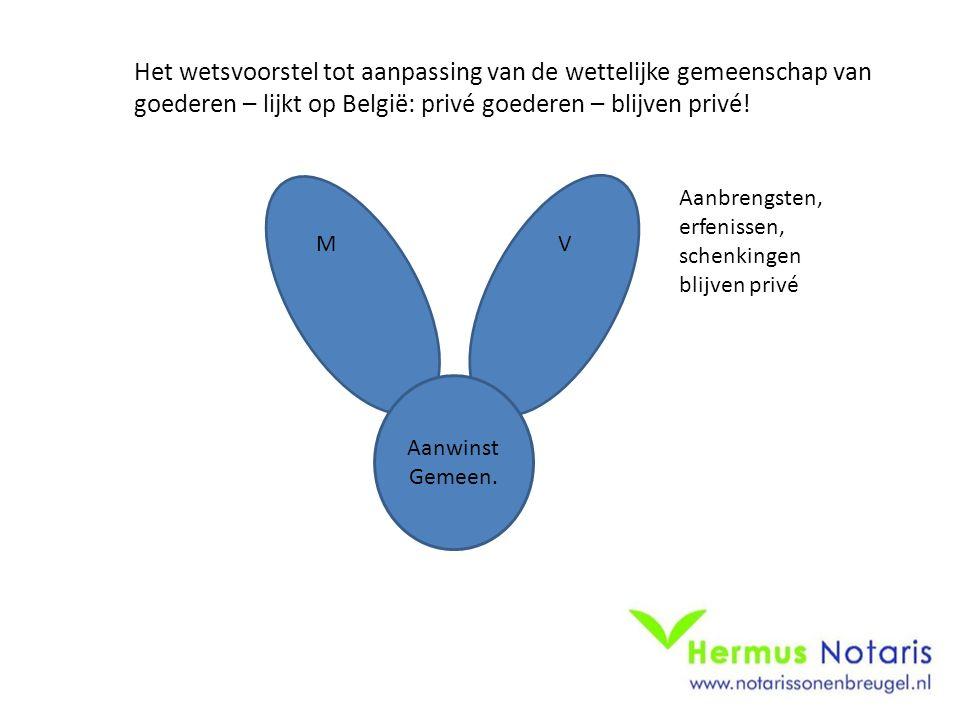 Aanwinst Gemeen. Het wetsvoorstel tot aanpassing van de wettelijke gemeenschap van goederen – lijkt op België: privé goederen – blijven privé! Aanbren
