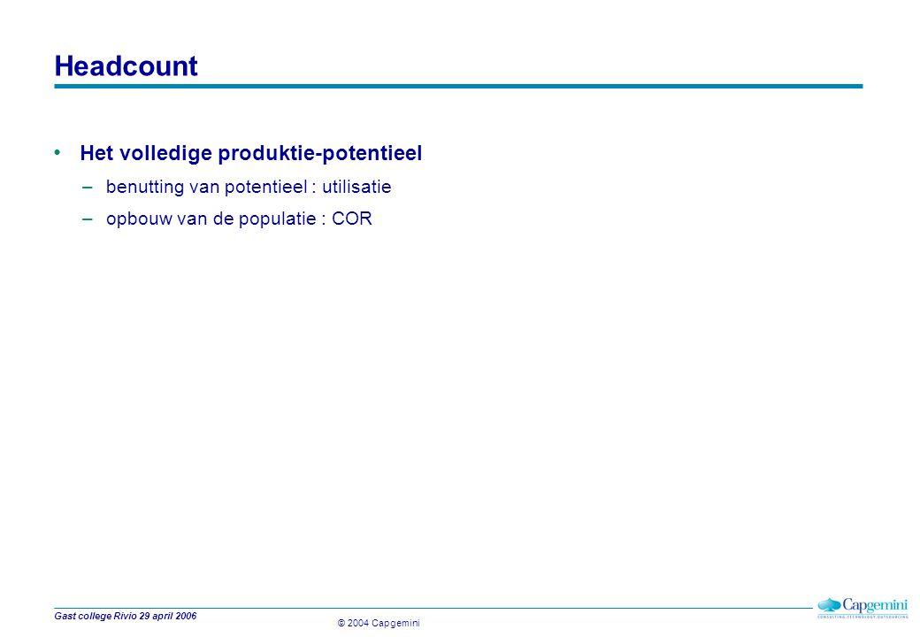 © 2004 Capgemini Gast college Rivio 29 april 2006 Headcount Het volledige produktie-potentieel –benutting van potentieel : utilisatie –opbouw van de populatie : COR