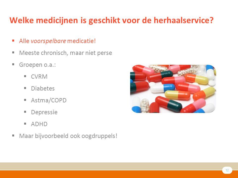 12 Welke medicijnen is geschikt voor de herhaalservice.