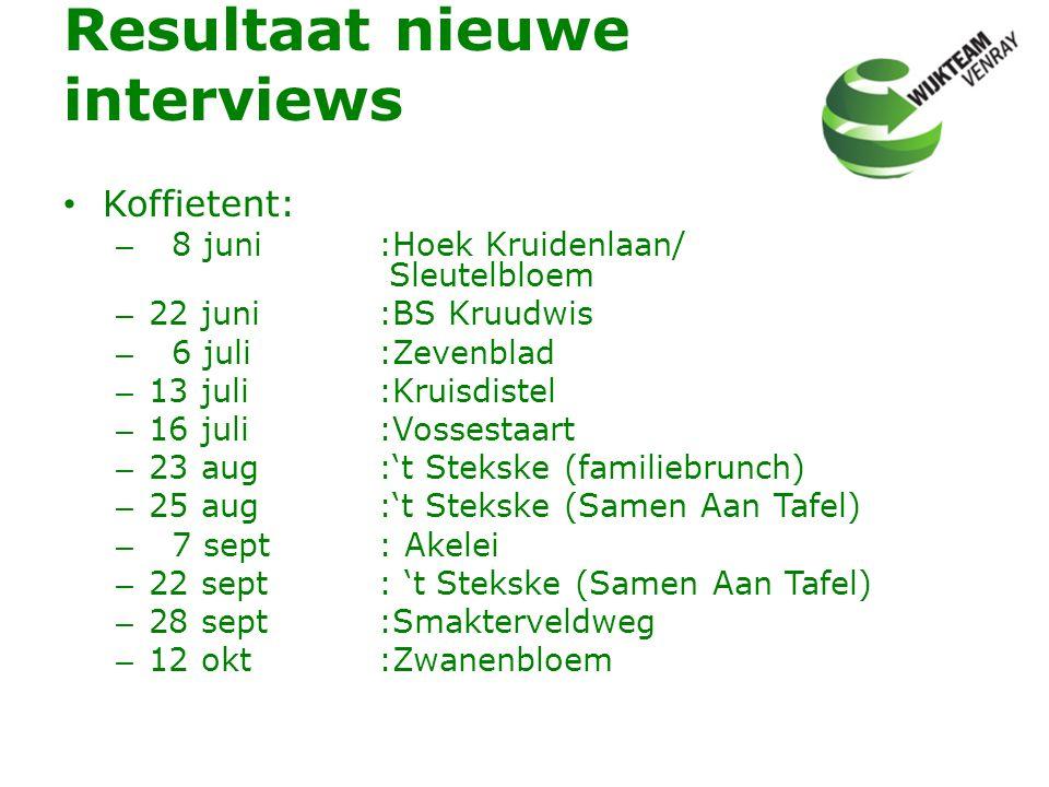 Resultaat nieuwe interviews Koffietent: – 8 juni:Hoek Kruidenlaan/ Sleutelbloem – 22 juni:BS Kruudwis – 6 juli:Zevenblad – 13 juli:Kruisdistel – 16 ju