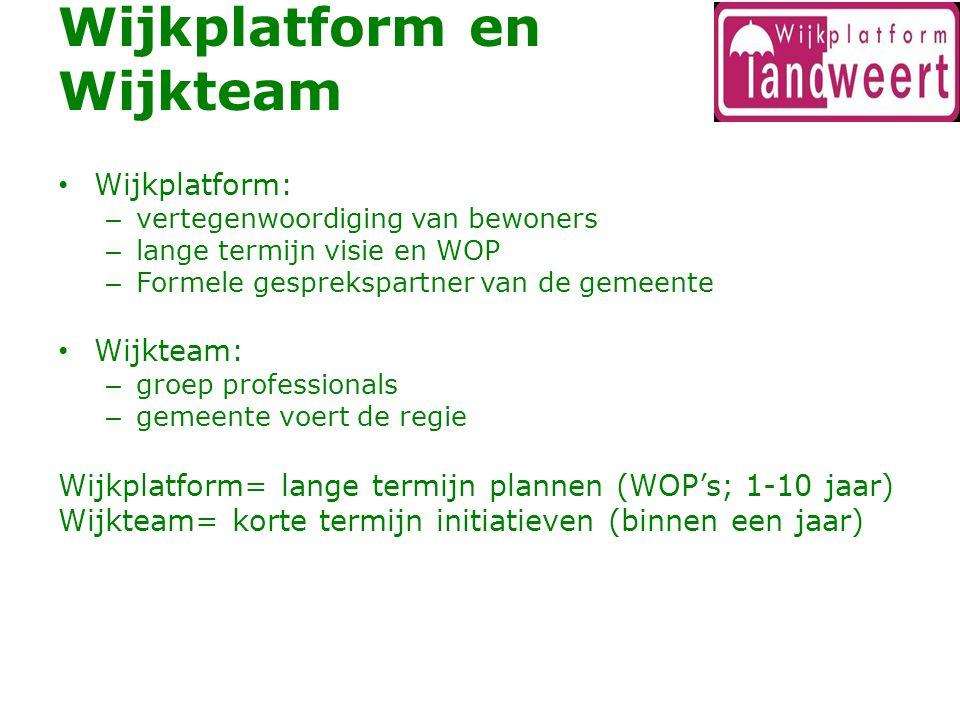 Wijkplatform en Wijkteam Wijkplatform: – vertegenwoordiging van bewoners – lange termijn visie en WOP – Formele gesprekspartner van de gemeente Wijkte