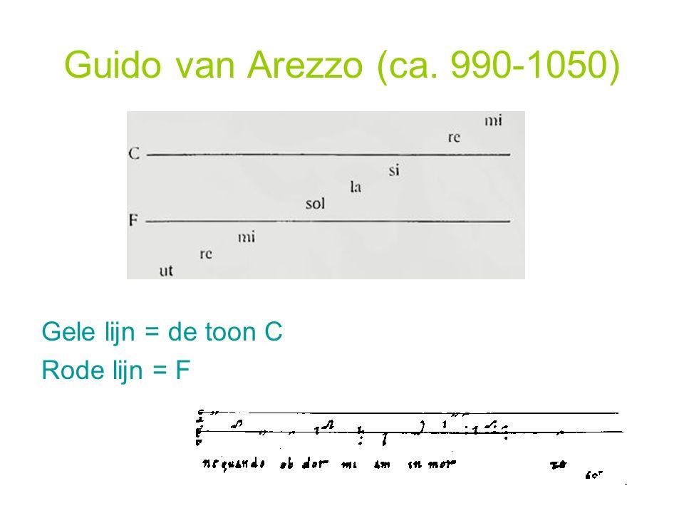 Guido van Arezzo (ca. 990-1050) Gele lijn = de toon C Rode lijn = F