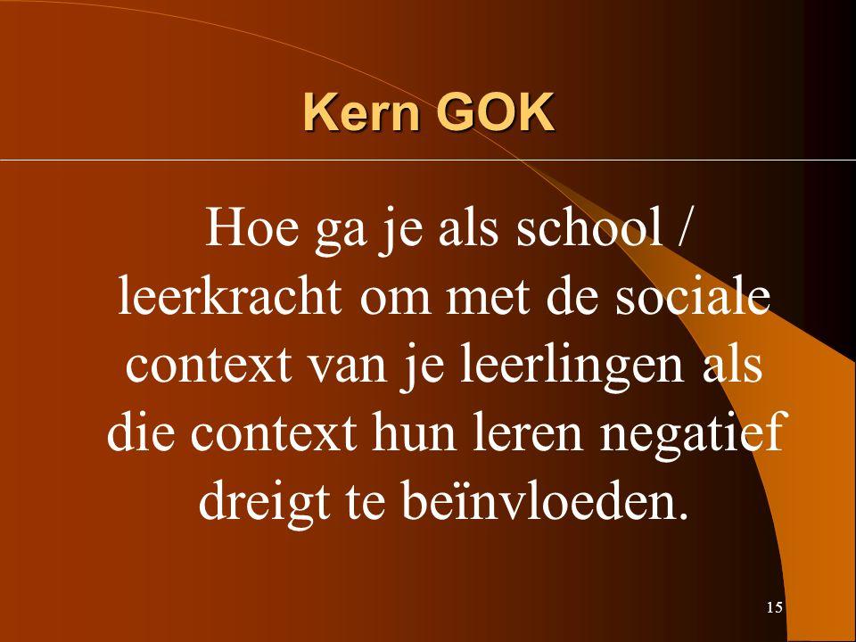 15 Kern GOK Hoe ga je als school / leerkracht om met de sociale context van je leerlingen als die context hun leren negatief dreigt te beïnvloeden.