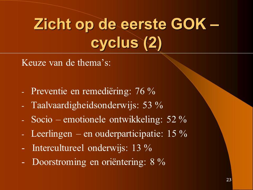 23 Zicht op de eerste GOK – cyclus (2) Keuze van de thema's: - Preventie en remediëring: 76 % - Taalvaardigheidsonderwijs: 53 % - Socio – emotionele ontwikkeling: 52 % - Leerlingen – en ouderparticipatie: 15 % - Intercultureel onderwijs: 13 % - Doorstroming en oriëntering: 8 %