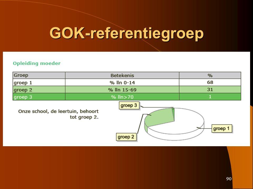 90 GOK-referentiegroep