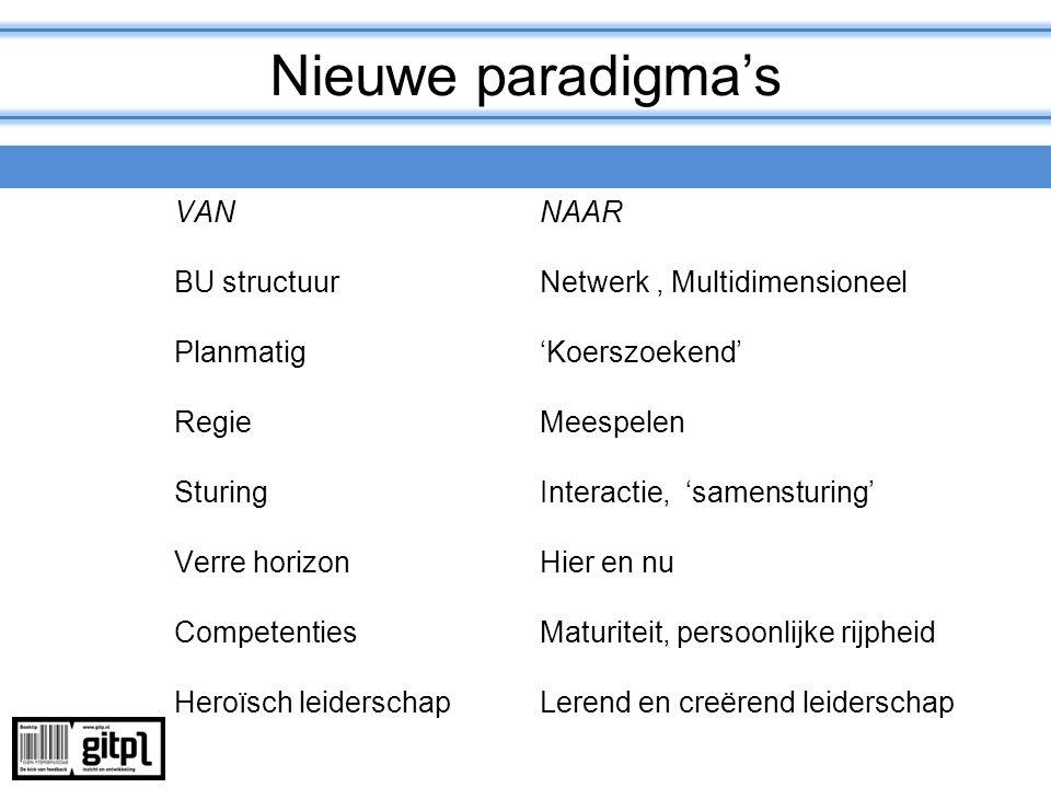 VAN BU structuur Planmatig Regie Sturing Verre horizon Competenties Heroïsch leiderschap Nieuwe paradigma's NAAR Netwerk, Multidimensioneel 'Koerszoek
