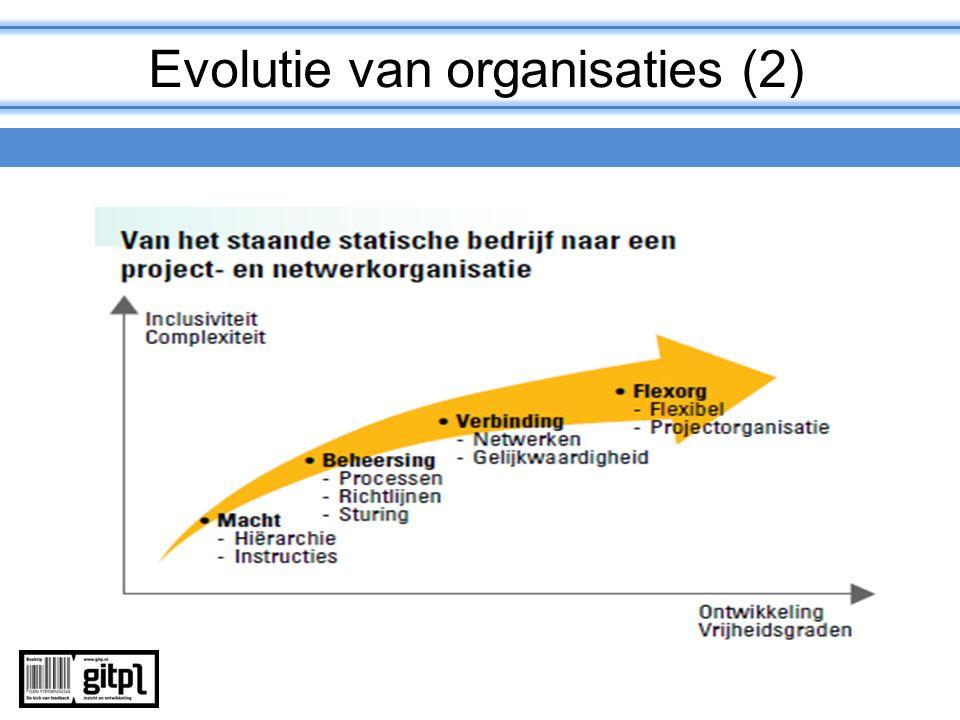 Evolutie van organisaties (2)