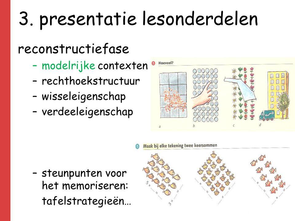 3. presentatie lesonderdelen reconstructiefase –modelrijke contexten –rechthoekstructuur –wisseleigenschap –verdeeleigenschap –steunpunten voor het me