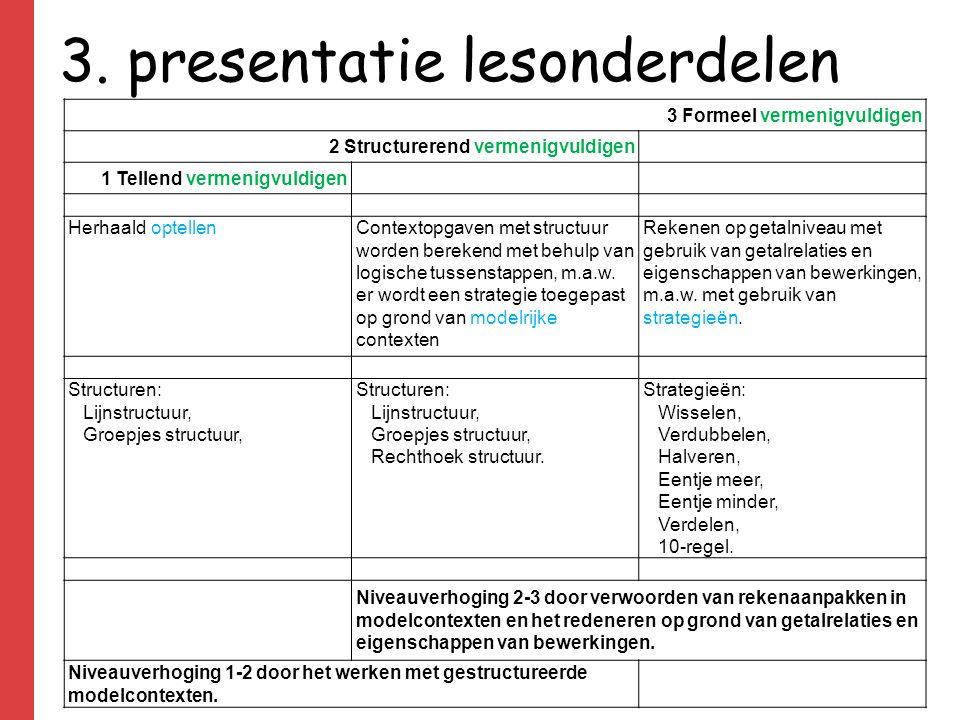 3. presentatie lesonderdelen 3 Formeel vermenigvuldigen 2 Structurerend vermenigvuldigen 1 Tellend vermenigvuldigen Herhaald optellenContextopgaven me