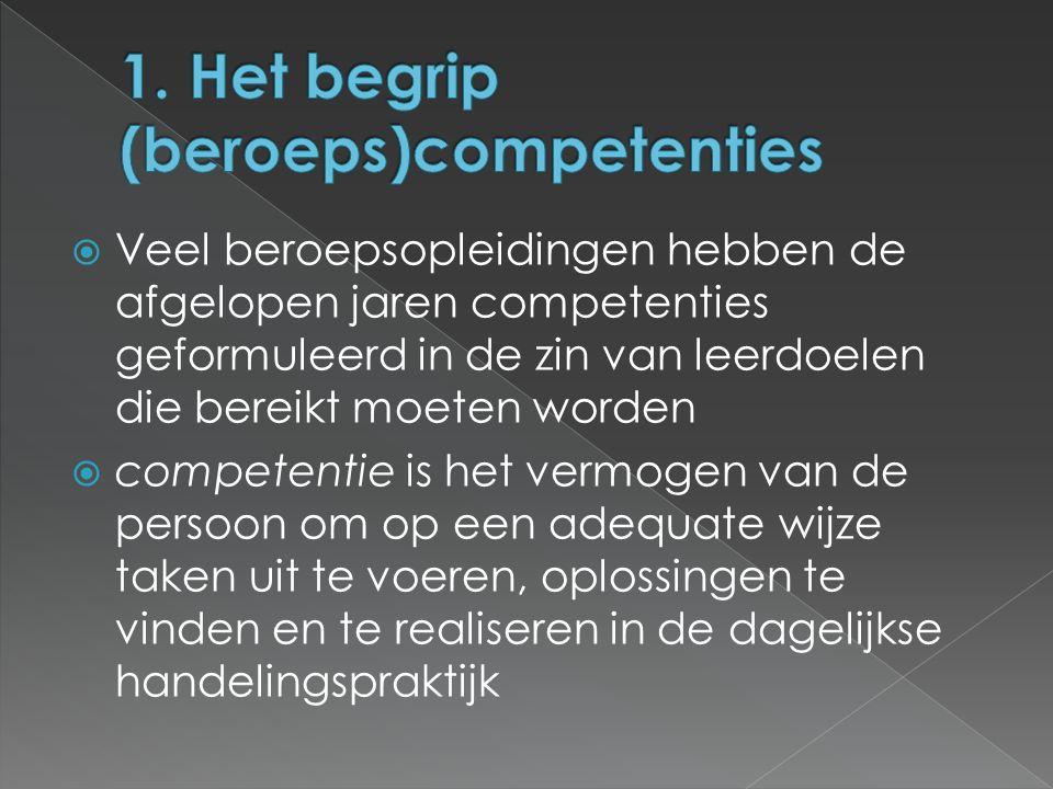  Veel beroepsopleidingen hebben de afgelopen jaren competenties geformuleerd in de zin van leerdoelen die bereikt moeten worden  competentie is het vermogen van de persoon om op een adequate wijze taken uit te voeren, oplossingen te vinden en te realiseren in de dagelijkse handelingspraktijk