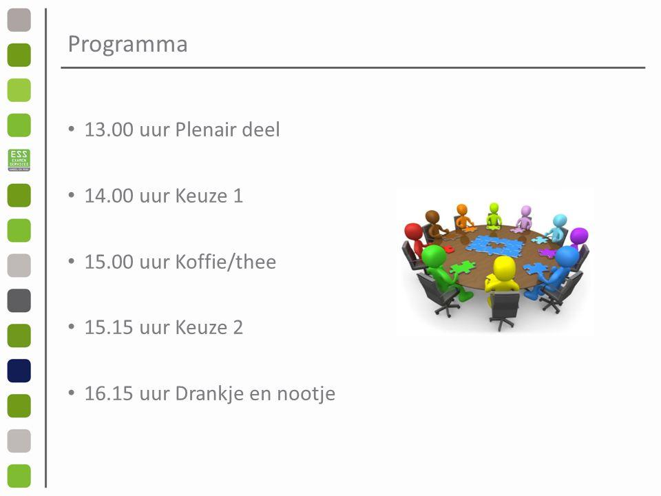 Programma 13.00 uur Plenair deel 14.00 uur Keuze 1 15.00 uur Koffie/thee 15.15 uur Keuze 2 16.15 uur Drankje en nootje
