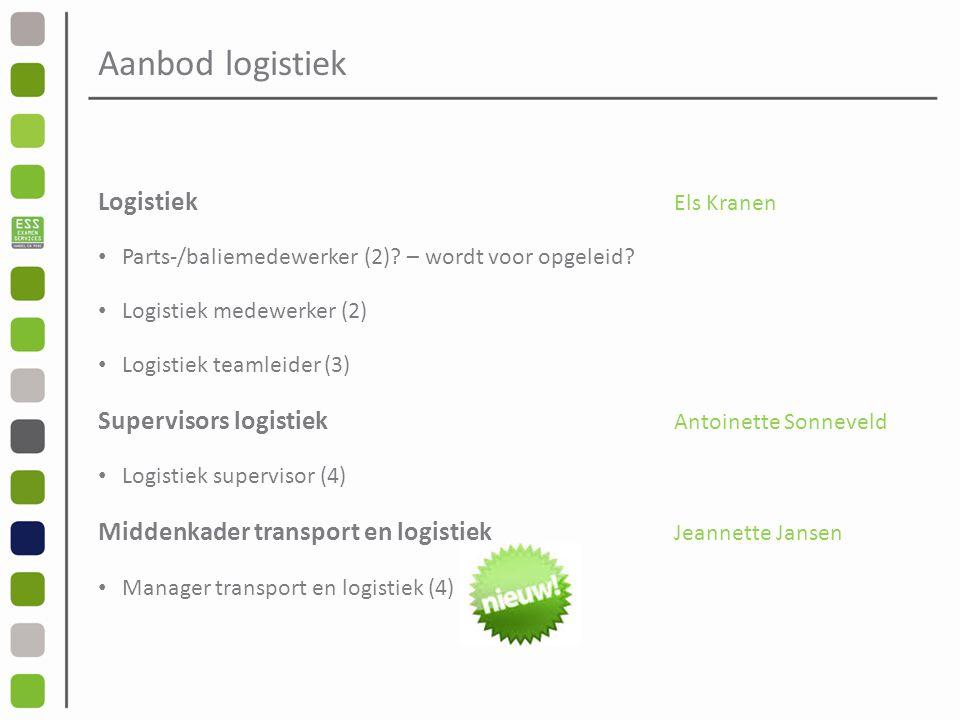 Aanbod logistiek Logistiek Els Kranen Parts-/baliemedewerker (2).