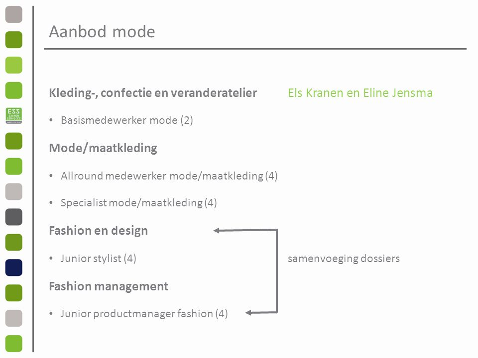 Aanbod mode Kleding-, confectie en veranderatelierEls Kranen en Eline Jensma Basismedewerker mode (2) Mode/maatkleding Allround medewerker mode/maatkleding (4) Specialist mode/maatkleding (4) Fashion en design Junior stylist (4)samenvoeging dossiers Fashion management Junior productmanager fashion (4)