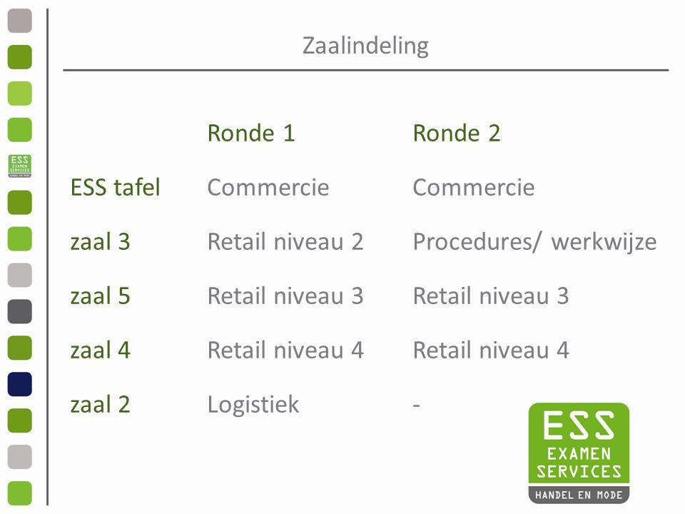 Zaalindeling Ronde 1Ronde 2 ESS tafel CommercieCommercie zaal 3 Retail niveau 2Procedures/ werkwijze zaal 5 Retail niveau 3Retail niveau 3 zaal 4 Retail niveau 4Retail niveau 4 zaal 2 Logistiek-