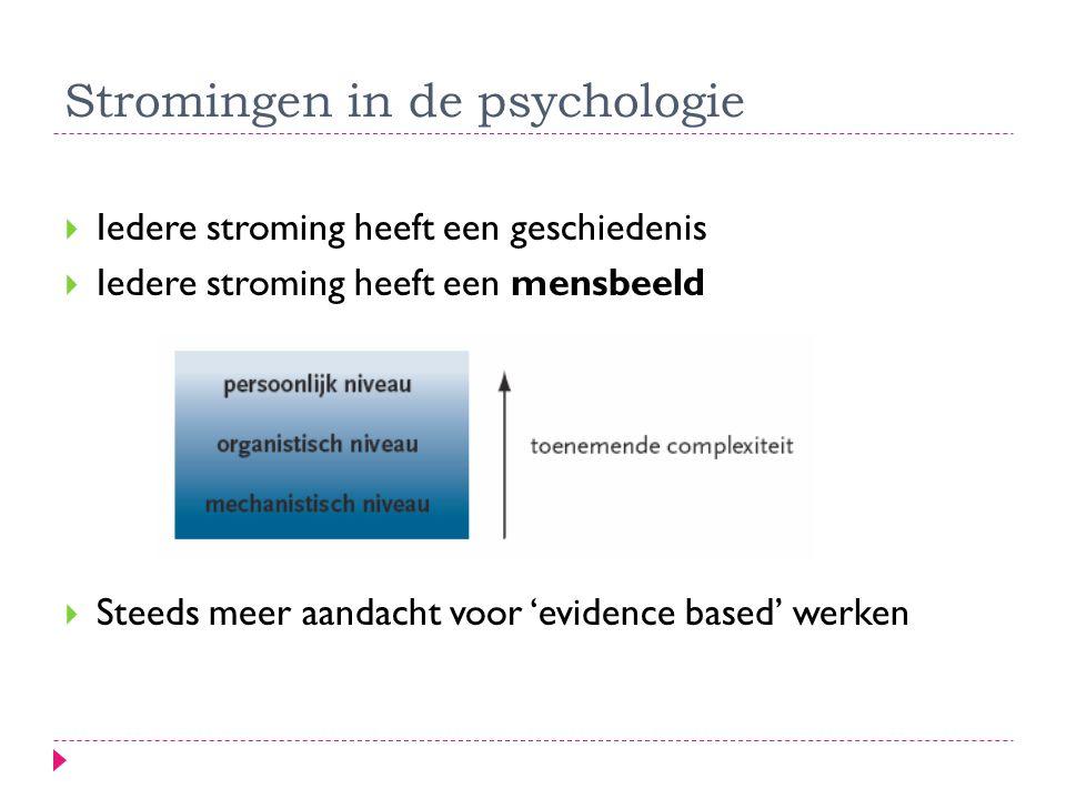 Stromingen in de psychologie  Iedere stroming heeft een geschiedenis  Iedere stroming heeft een mensbeeld  Steeds meer aandacht voor 'evidence based' werken