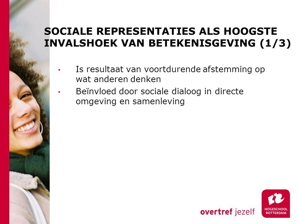 SOCIALE REPRESENTATIES ALS HOOGSTE INVALSHOEK VAN BETEKENISGEVING (1/3) Is resultaat van voortdurende afstemming op wat anderen denken Beïnvloed door sociale dialoog in directe omgeving en samenleving