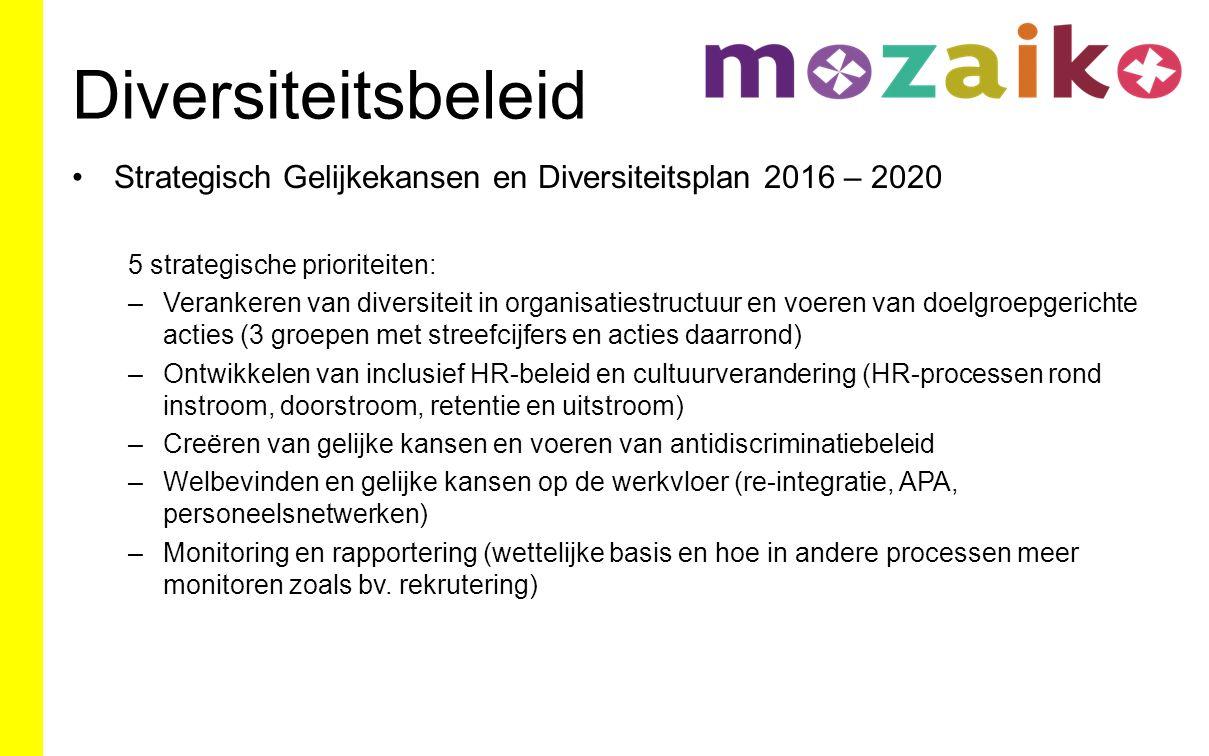 Diversiteitsbeleid Strategisch Gelijkekansen en Diversiteitsplan 2016 – 2020 5 strategische prioriteiten: –Verankeren van diversiteit in organisatiestructuur en voeren van doelgroepgerichte acties (3 groepen met streefcijfers en acties daarrond) –Ontwikkelen van inclusief HR-beleid en cultuurverandering (HR-processen rond instroom, doorstroom, retentie en uitstroom) –Creëren van gelijke kansen en voeren van antidiscriminatiebeleid –Welbevinden en gelijke kansen op de werkvloer (re-integratie, APA, personeelsnetwerken) –Monitoring en rapportering (wettelijke basis en hoe in andere processen meer monitoren zoals bv.