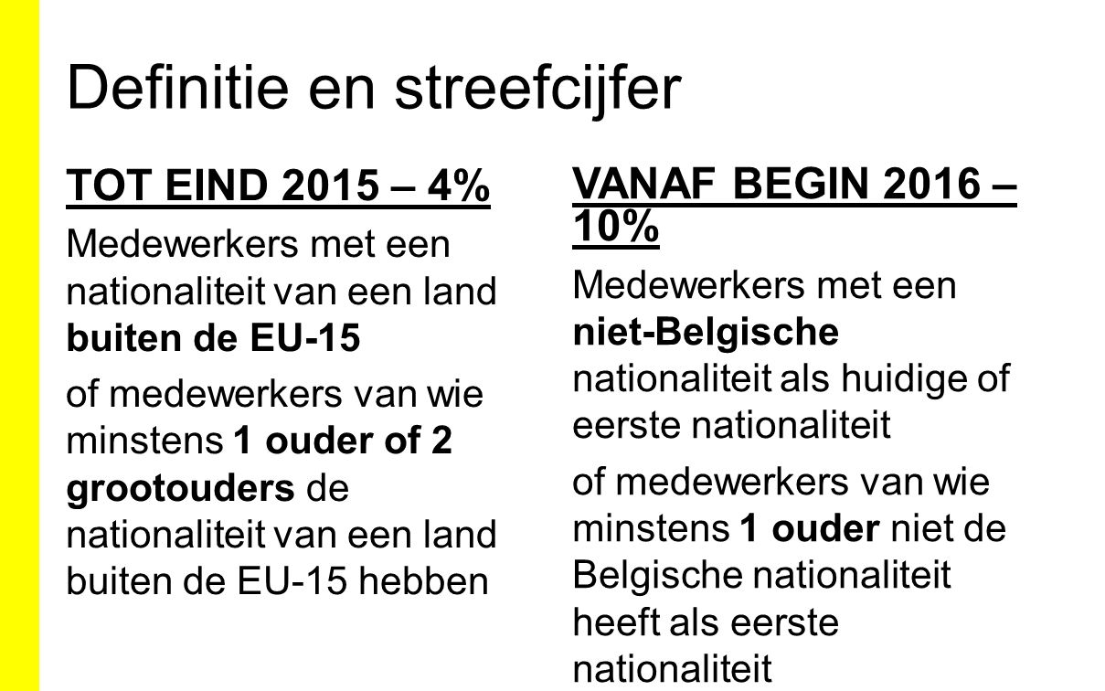 TOT EIND 2015 – 4% Medewerkers met een nationaliteit van een land buiten de EU-15 of medewerkers van wie minstens 1 ouder of 2 grootouders de nationaliteit van een land buiten de EU-15 hebben VANAF BEGIN 2016 – 10% Medewerkers met een niet-Belgische nationaliteit als huidige of eerste nationaliteit of medewerkers van wie minstens 1 ouder niet de Belgische nationaliteit heeft als eerste nationaliteit Definitie en streefcijfer