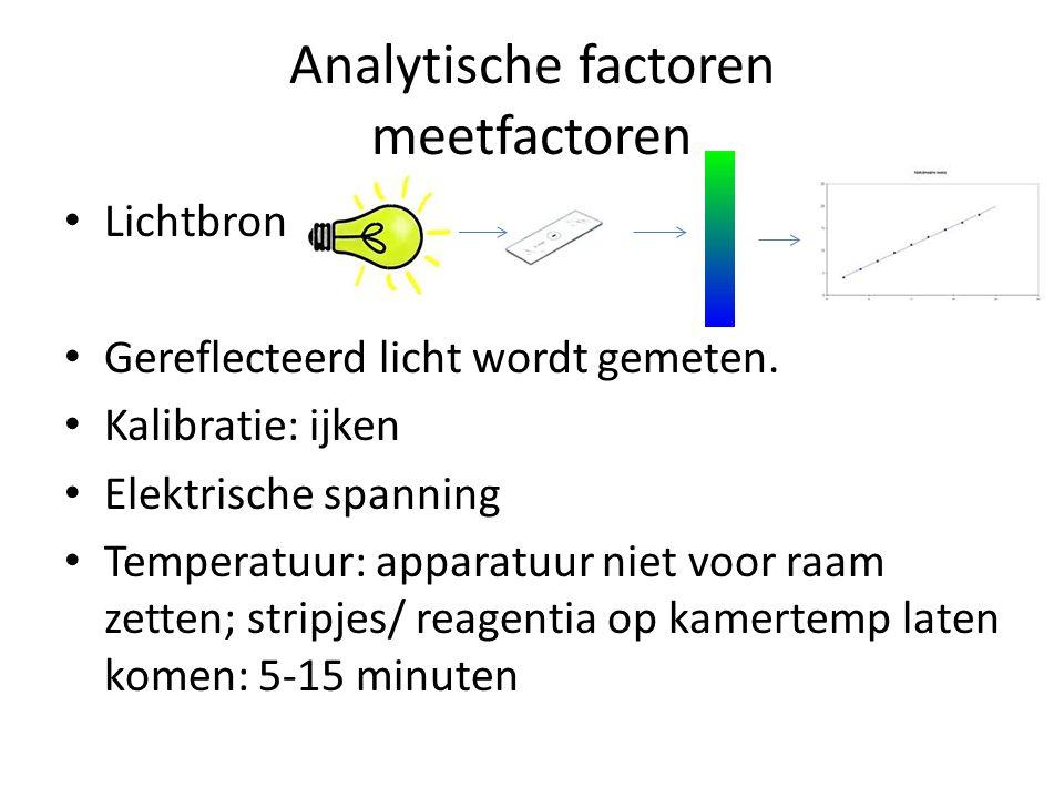 Analytische factoren meetfactoren Lichtbron Gereflecteerd licht wordt gemeten. Kalibratie: ijken Elektrische spanning Temperatuur: apparatuur niet voo