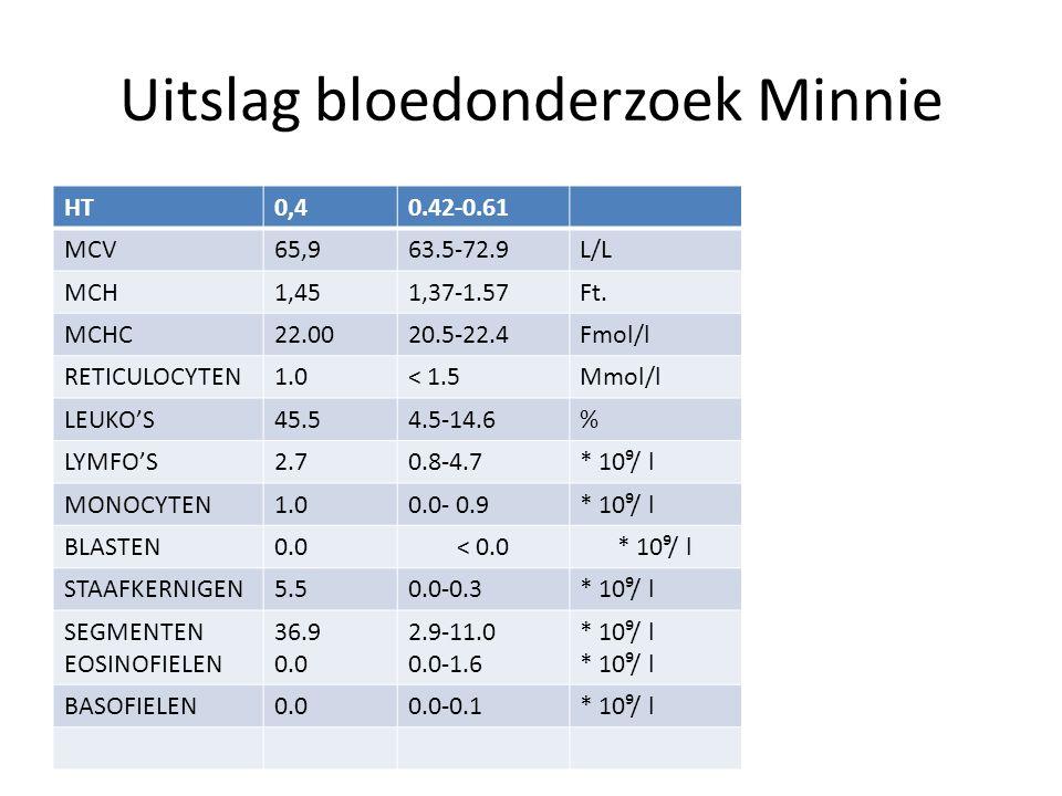 Uitslag bloedonderzoek Minnie HT0,40.42-0.61 MCV65,963.5-72.9L/L MCH1,451,37-1.57Ft. MCHC22.0020.5-22.4Fmol/l RETICULOCYTEN1.0< 1.5Mmol/l LEUKO'S45.54