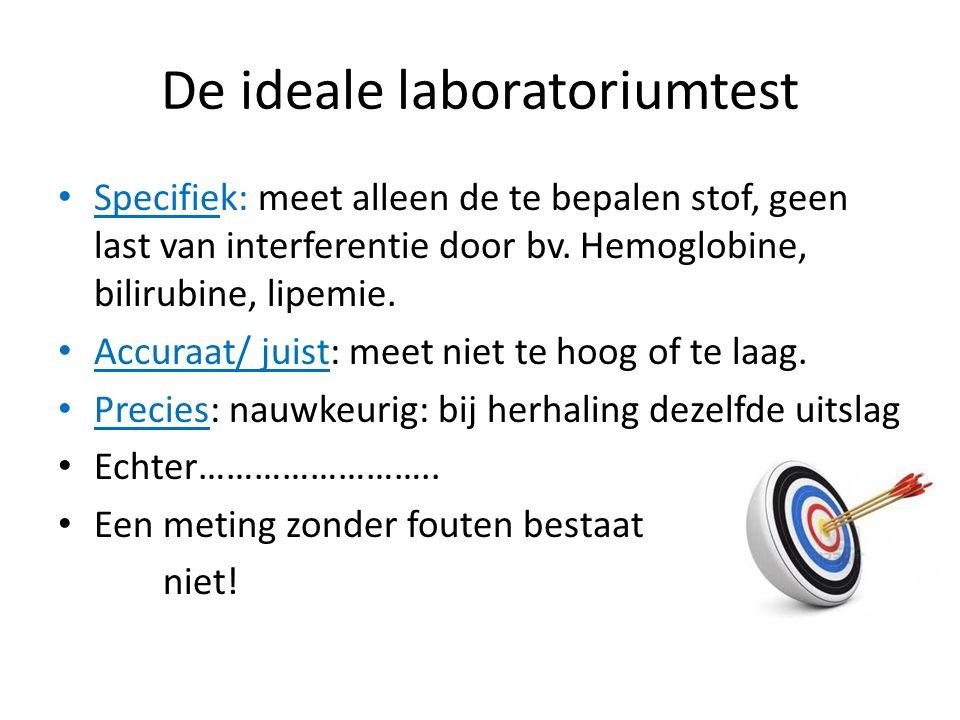 De ideale laboratoriumtest Specifiek: meet alleen de te bepalen stof, geen last van interferentie door bv. Hemoglobine, bilirubine, lipemie. Accuraat/