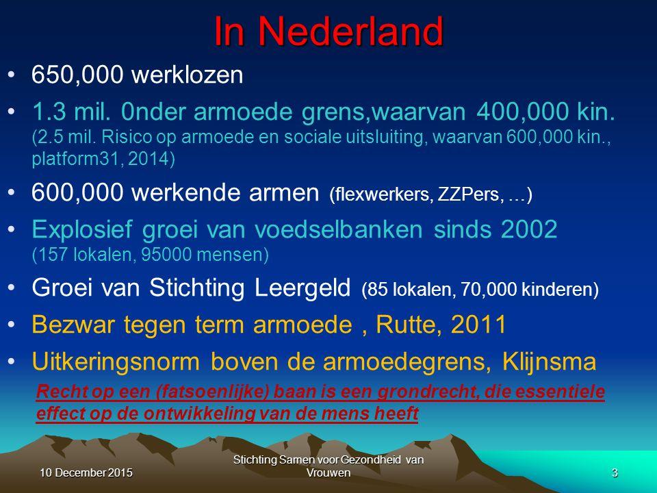 In Nederland 650,000 werklozen 1.3 mil.0nder armoede grens,waarvan 400,000 kin.