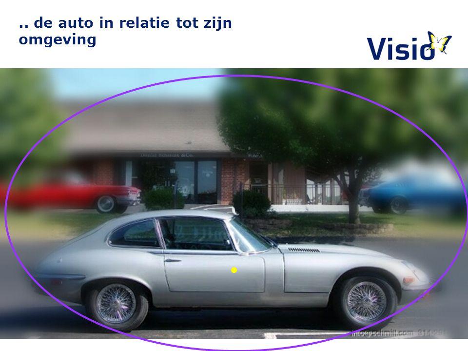 .. de auto in relatie tot zijn omgeving 10 december 2015