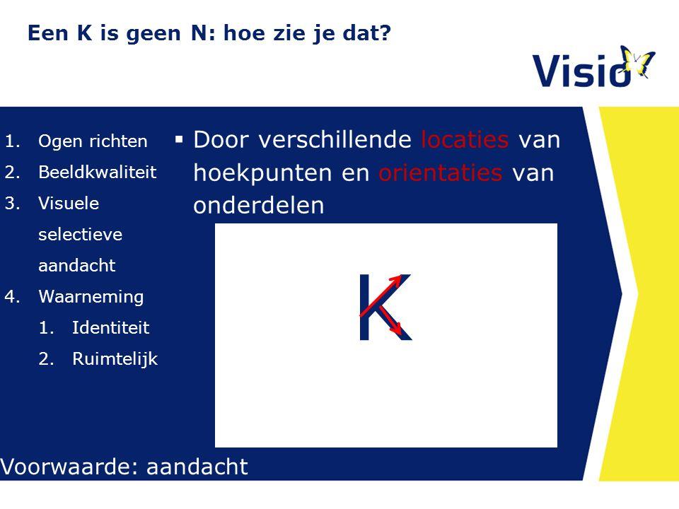 Een K is geen N: hoe zie je dat?  Door verschillende locaties van hoekpunten en orientaties van onderdelen 10 december 2015 1.Ogen richten 2.Beeldkwa