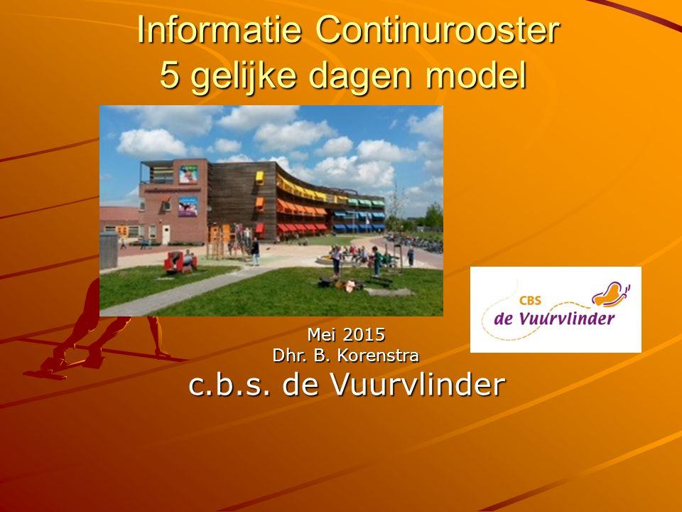 Informatie Continurooster 5 gelijke dagen model Informatie Continurooster 5 gelijke dagen model Mei 2015 Dhr. B. Korenstra c.b.s. de Vuurvlinder