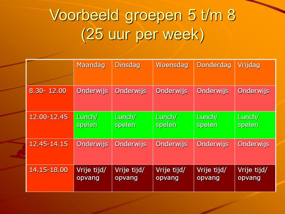 Voorbeeld groepen 5 t/m 8 (25 uur per week) MaandagDinsdagWoensdagDonderdagVrijdag 8.30- 12.00 OnderwijsOnderwijsOnderwijsOnderwijsOnderwijs 12.00-12.