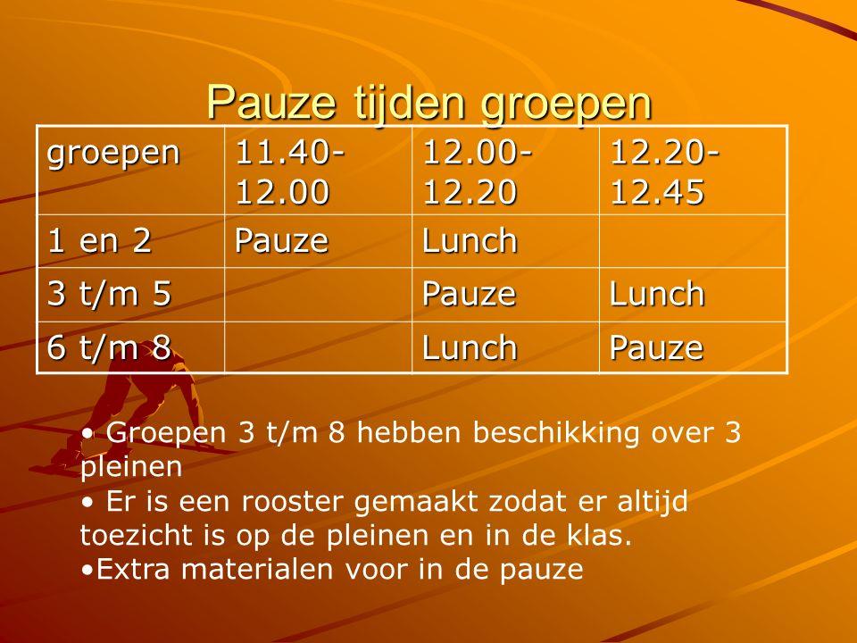 Pauze tijden groepen groepen 11.40- 12.00 12.00- 12.20 12.20- 12.45 1 en 2 PauzeLunch 3 t/m 5 PauzeLunch 6 t/m 8 LunchPauze Groepen 3 t/m 8 hebben beschikking over 3 pleinen Er is een rooster gemaakt zodat er altijd toezicht is op de pleinen en in de klas.
