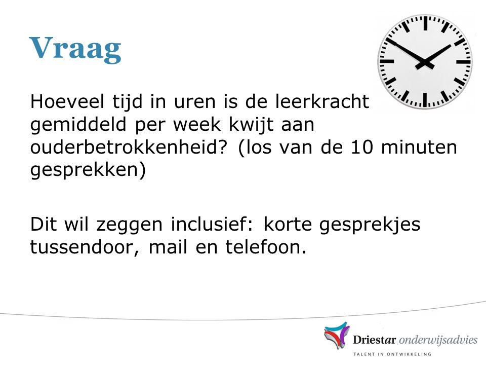 Vraag Hoeveel tijd in uren is de leerkracht gemiddeld per week kwijt aan ouderbetrokkenheid.