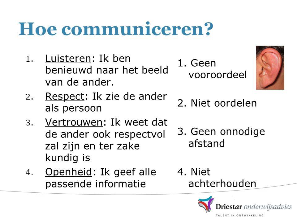 Hoe communiceren.1. Luisteren: Ik ben benieuwd naar het beeld van de ander.