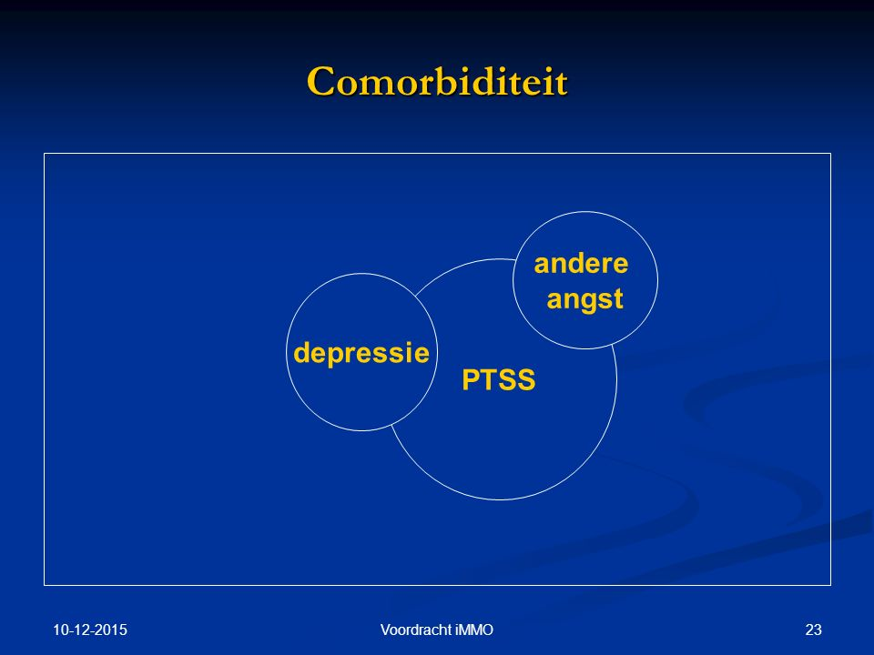 10-12-2015 23Voordracht iMMO Comorbiditeit PTSS depressie andere angst