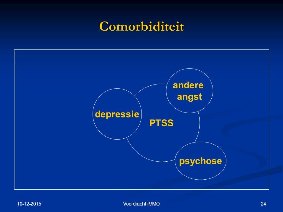 10-12-2015 24Voordracht iMMO Comorbiditeit PTSS depressie andere angst psychose
