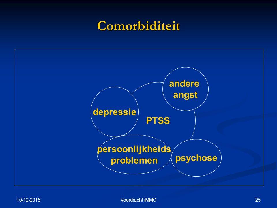 10-12-2015 25Voordracht iMMO Comorbiditeit PTSS depressie andere angst psychose persoonlijkheids problemen