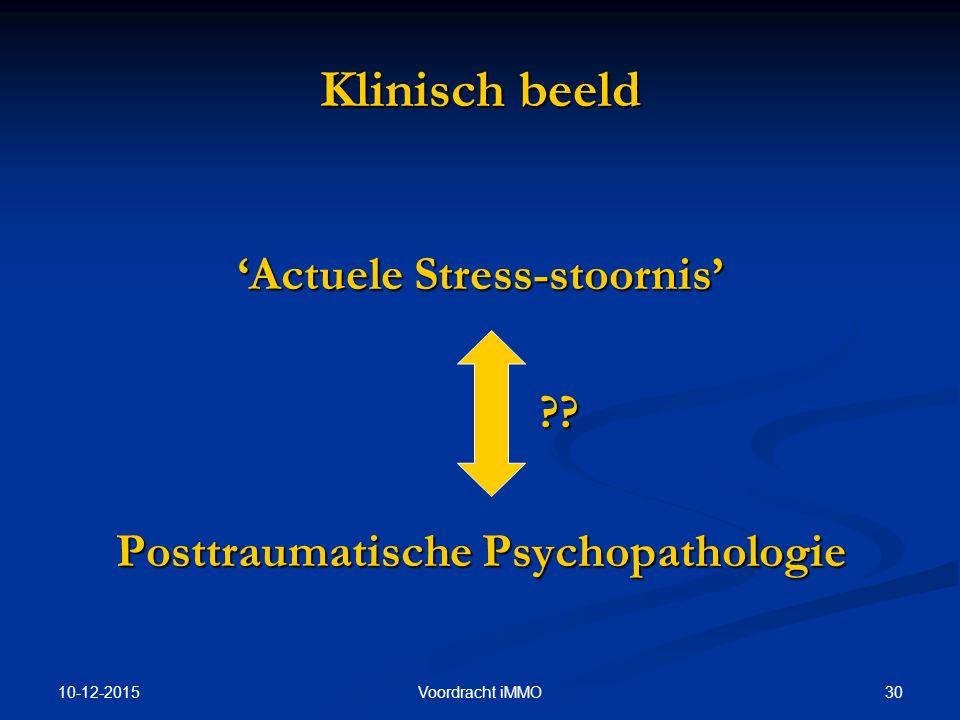10-12-2015 30Voordracht iMMO Klinisch beeld 'Actuele Stress-stoornis' ?? ?? Posttraumatische Psychopathologie