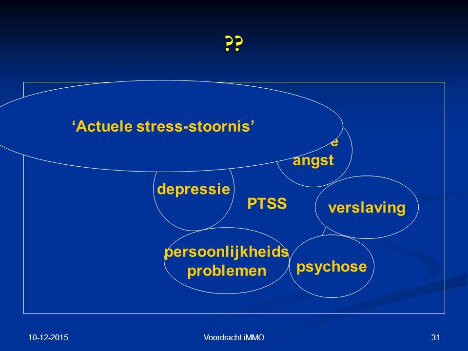 10-12-2015 31Voordracht iMMO ?? PTSS depressie andere angst psychose persoonlijkheids problemen verslaving 'Actuele stress-stoornis'