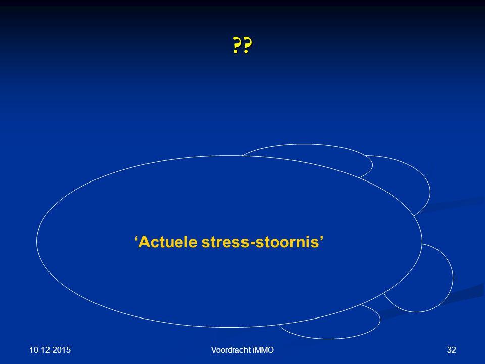 10-12-2015 32Voordracht iMMO ?? 'Actuele stress-stoornis'
