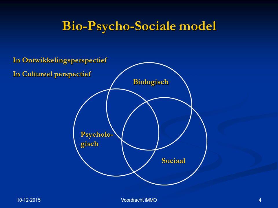 10-12-2015 4Voordracht iMMO Bio-Psycho-Sociale model Biologisch Psycholo- gisch Sociaal In Ontwikkelingsperspectief In Cultureel perspectief