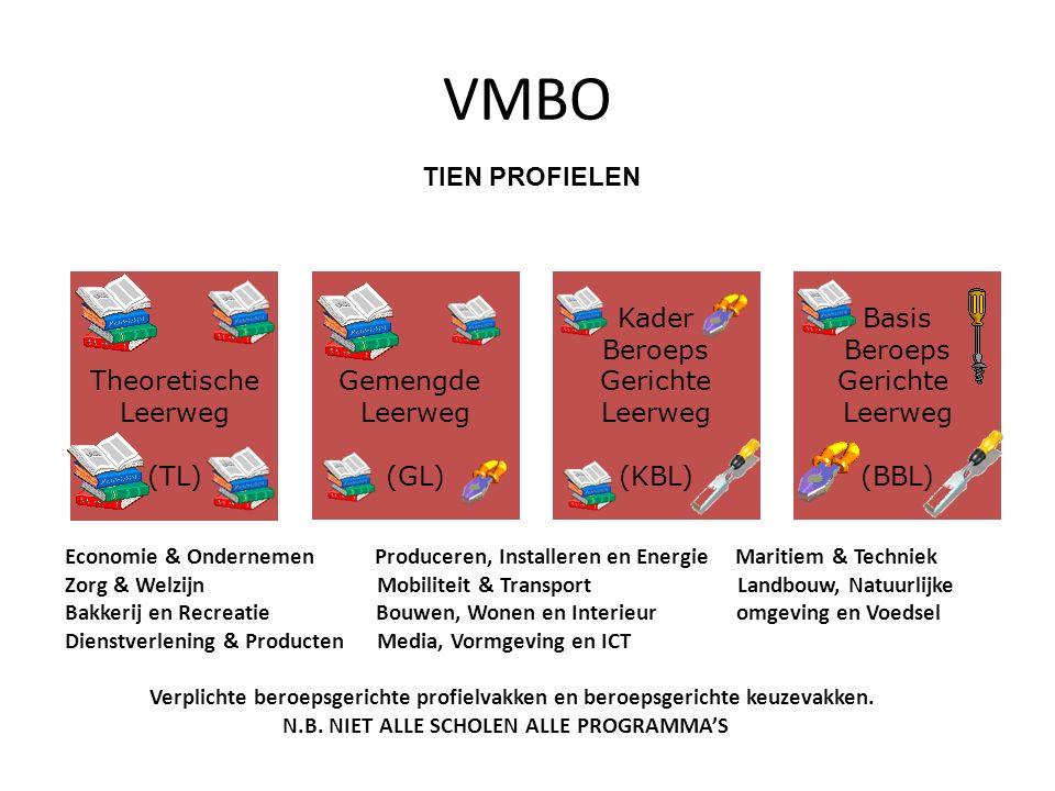 VMBO Theoretische Leerweg (TL) Gemengde Leerweg (GL) Kader Beroeps Gerichte Leerweg (KBL) Basis Beroeps Gerichte Leerweg (BBL) Economie & Ondernemen P