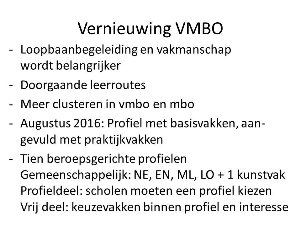 Vernieuwing VMBO -Loopbaanbegeleiding en vakmanschap wordt belangrijker -Doorgaande leerroutes -Meer clusteren in vmbo en mbo -Augustus 2016: Profiel