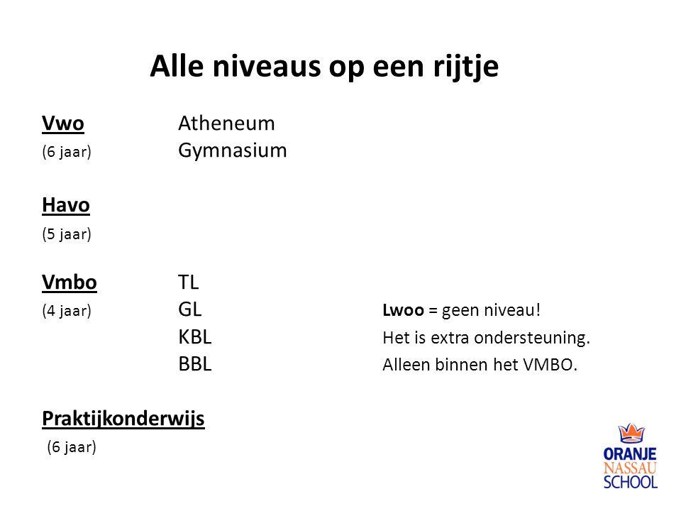 Alle niveaus op een rijtje VwoAtheneum (6 jaar) Gymnasium Havo (5 jaar) VmboTL (4 jaar) GL Lwoo = geen niveau! KBL Het is extra ondersteuning. BBL All